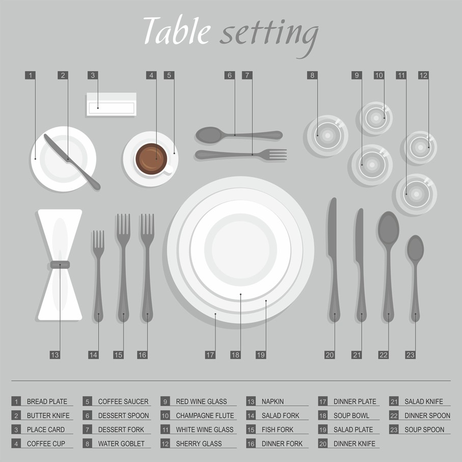 view  sc 1 st  House Tipster & Place Settings for the Dinner Table: Formal and Semi-Formal Elegance